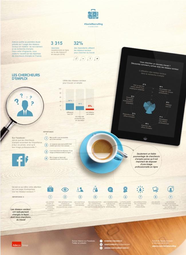 recherche emploi infographiste
